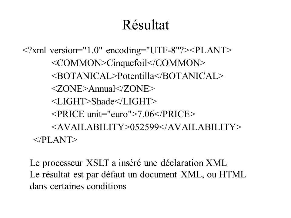 Résultat Cinquefoil Potentilla Annual Shade 7.06 052599 Le processeur XSLT a inséré une déclaration XML Le résultat est par défaut un document XML, ou