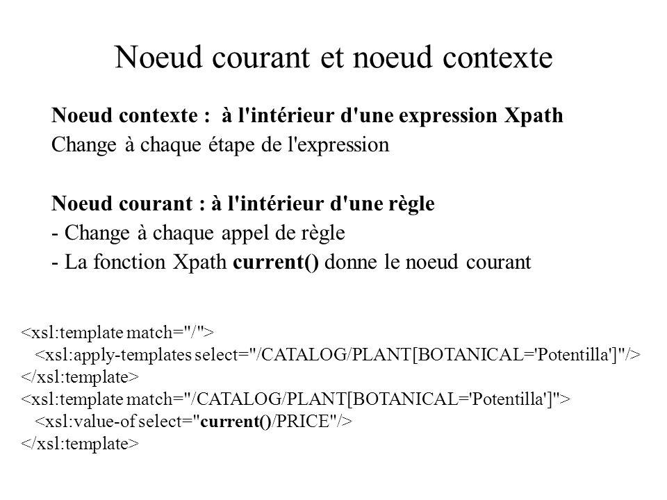 Noeud courant et noeud contexte Noeud contexte : à l'intérieur d'une expression Xpath Change à chaque étape de l'expression Noeud courant : à l'intéri