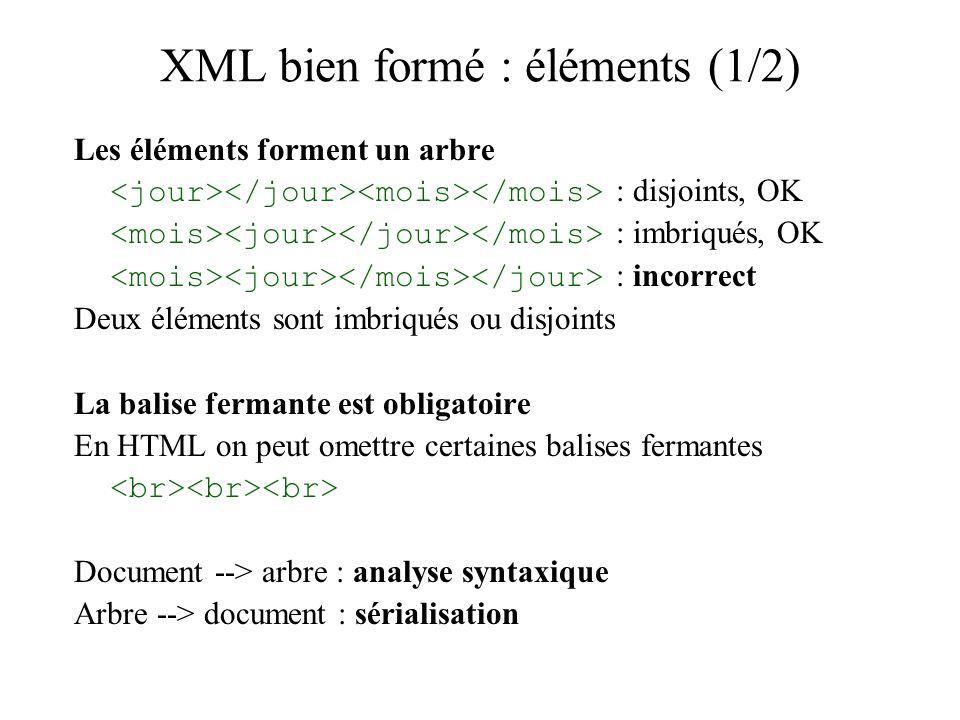 XML bien formé : éléments (1/2) Les éléments forment un arbre : disjoints, OK : imbriqués, OK : incorrect Deux éléments sont imbriqués ou disjoints La