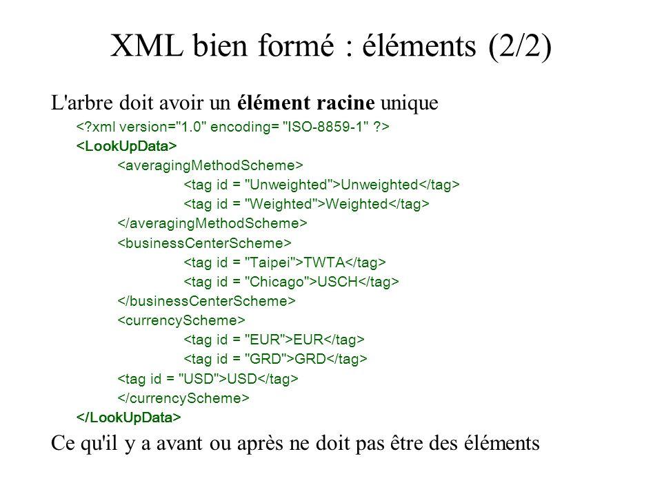 XML bien formé : éléments (2/2) L'arbre doit avoir un élément racine unique Unweighted Weighted TWTA USCH EUR GRD USD Ce qu'il y a avant ou après ne d