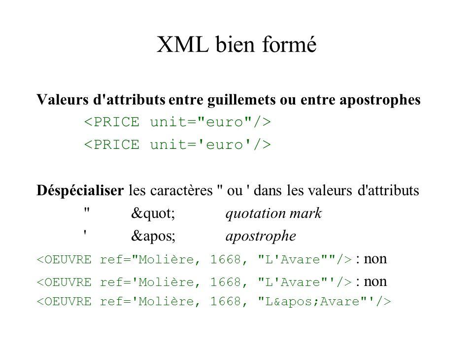 XML bien formé Valeurs d'attributs entre guillemets ou entre apostrophes Déspécialiser les caractères
