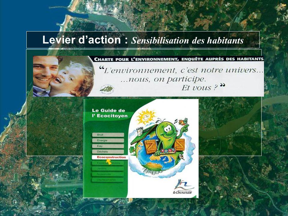Levier daction : Sensibilisation des habitants