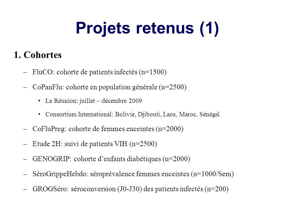 Projets retenus (1) 1.
