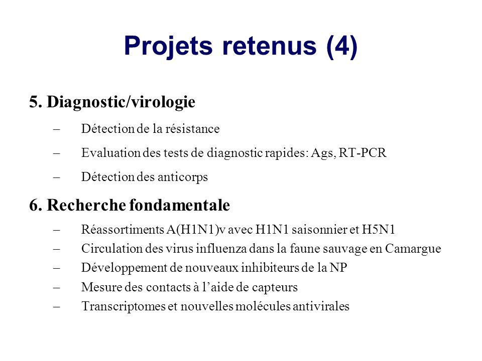 Projets retenus (4) 5.