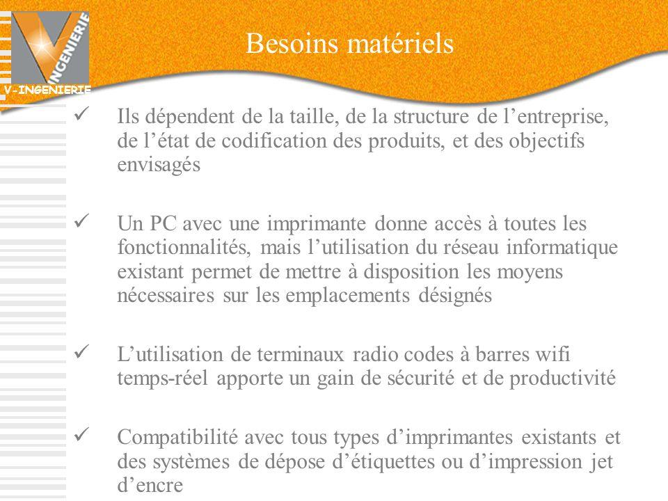 V-INGENIERIE 14 Besoins matériels Ils dépendent de la taille, de la structure de lentreprise, de létat de codification des produits, et des objectifs