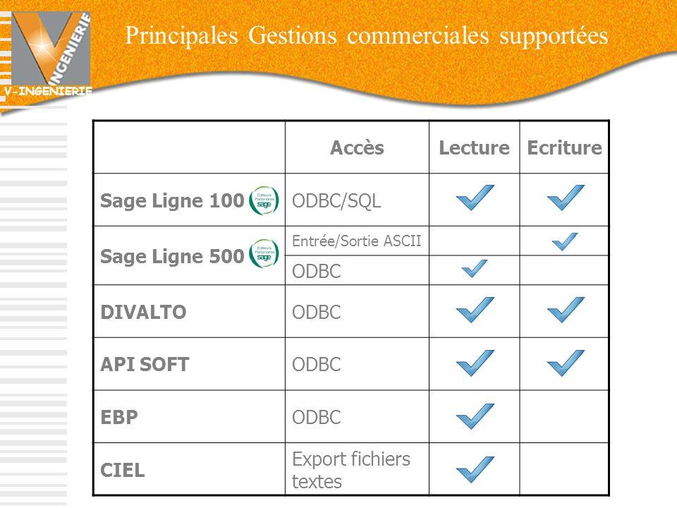 V-INGENIERIE Principales Gestions commerciales supportées AccèsLectureEcriture Sage Ligne 100ODBC/SQL Sage Ligne 500 Entrée/Sortie ASCII ODBC DIVALTOO