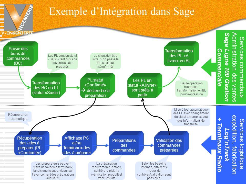 V-INGENIERIE 18 Services commerciaux Administration des ventes Sage Ligne 100 Gestion Commerciale Services logistique, expédition, fabrication LognTra