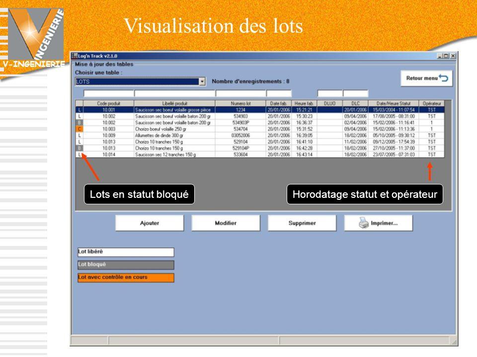 V-INGENIERIE Visualisation des lots 27 Lots en statut bloquéHorodatage statut et opérateur