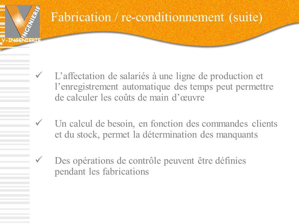 V-INGENIERIE 29 Fabrication / re-conditionnement (suite) Laffectation de salariés à une ligne de production et lenregistrement automatique des temps p