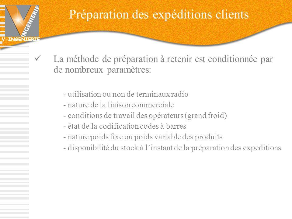 V-INGENIERIE 39 Préparation des expéditions clients La méthode de préparation à retenir est conditionnée par de nombreux paramètres: - utilisation ou