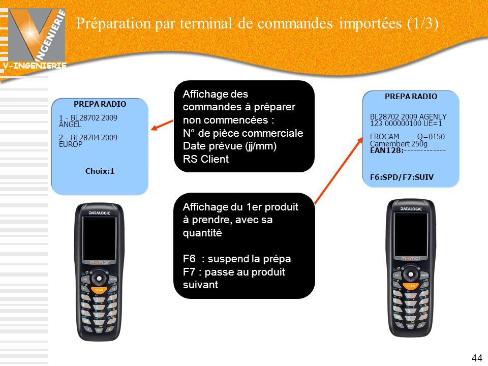 V-INGENIERIE PREPA RADIO BL28702 2009 AGENLY 123 000000100 UE=1 FROCAM Q=0150 Camembert 250g EAN128:------------- F6:SPD/F7:SUIV Préparation par termi