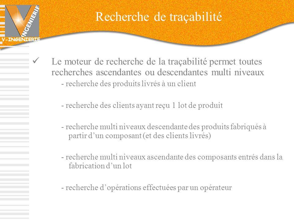 V-INGENIERIE 64 Recherche de traçabilité Le moteur de recherche de la traçabilité permet toutes recherches ascendantes ou descendantes multi niveaux -