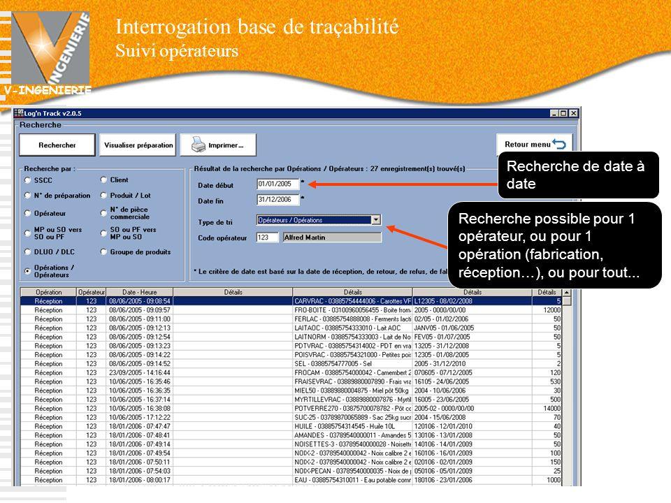 V-INGENIERIE Recherche possible pour 1 opérateur, ou pour 1 opération (fabrication, réception…), ou pour tout... Recherche de date à date Interrogatio