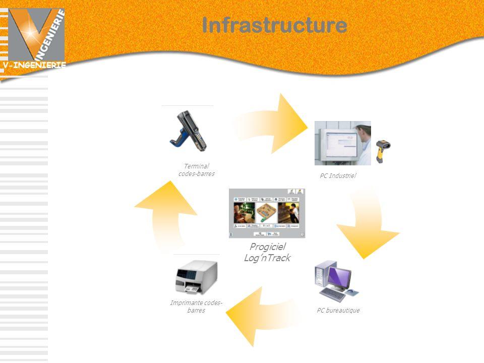 V-INGENIERIE Infrastructure Progiciel LognTrack