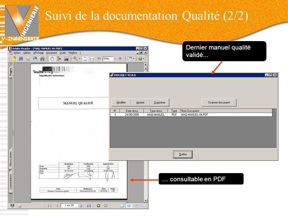 V-INGENIERIE Dernier manuel qualité validé... … consultable en PDF 71 Suivi de la documentation Qualité (2/2)