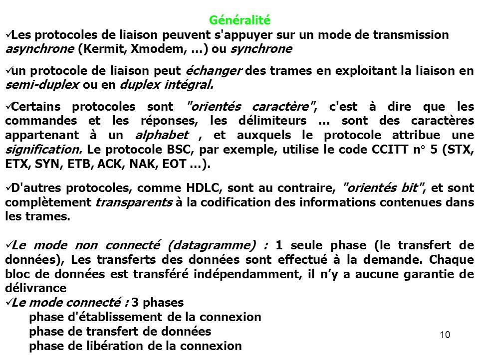 10 Généralité Les protocoles de liaison peuvent s'appuyer sur un mode de transmission asynchrone (Kermit, Xmodem,...) ou synchrone un protocole de lia