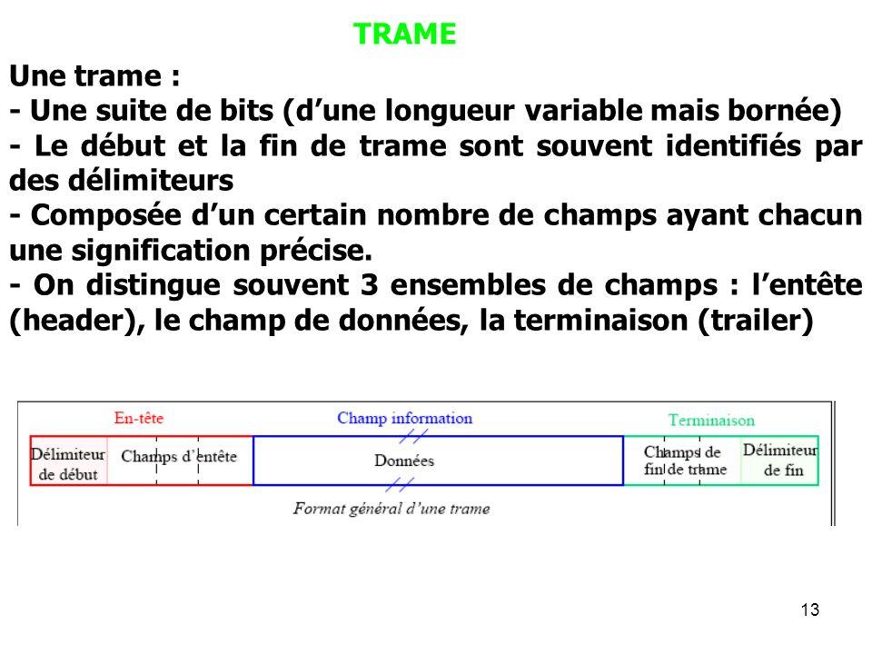 13 TRAME Une trame : - Une suite de bits (dune longueur variable mais bornée) - Le début et la fin de trame sont souvent identifiés par des délimiteur