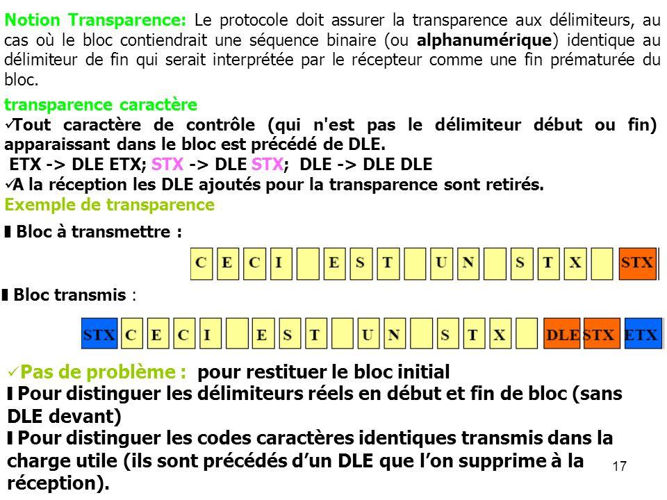 17 Notion Transparence: Le protocole doit assurer la transparence aux délimiteurs, au cas où le bloc contiendrait une séquence binaire (ou alphanuméri