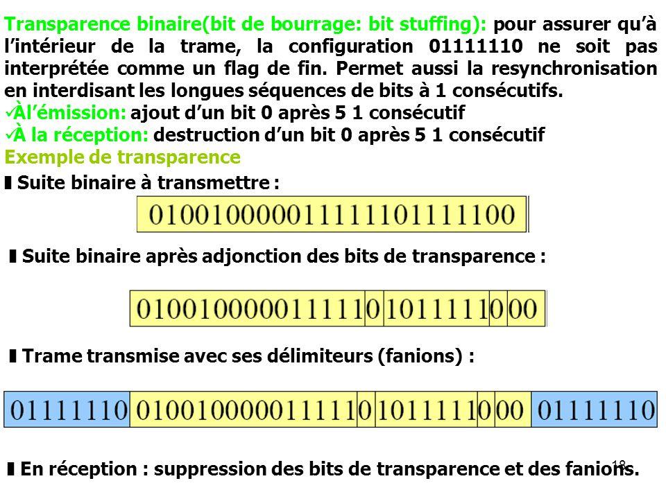 18 Transparence binaire(bit de bourrage: bit stuffing): pour assurer quà lintérieur de la trame, la configuration 01111110 ne soit pas interprétée com