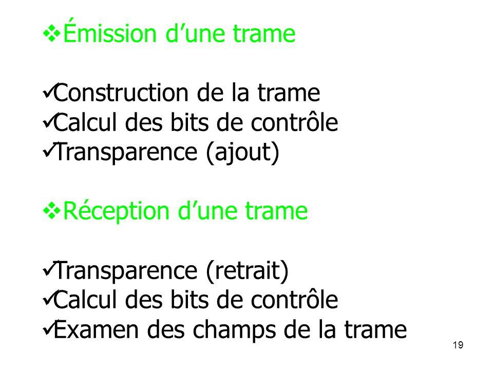 19 Émission dune trame Construction de la trame Calcul des bits de contrôle Transparence (ajout) Réception dune trame Transparence (retrait) Calcul de