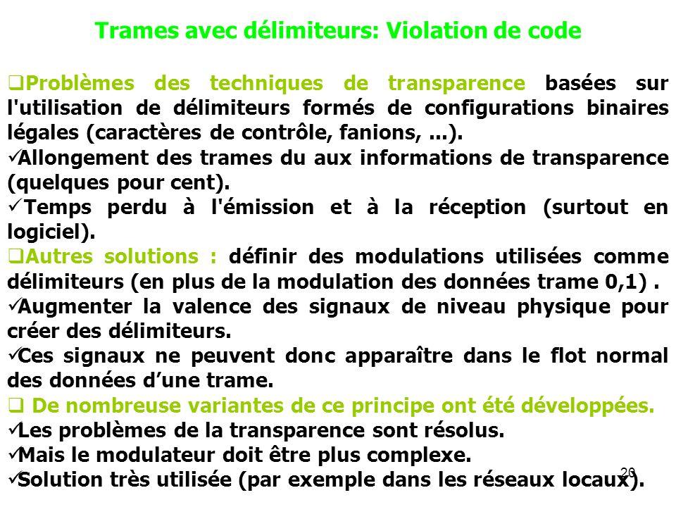 20 Trames avec délimiteurs: Violation de code Problèmes des techniques de transparence basées sur l'utilisation de délimiteurs formés de configuration