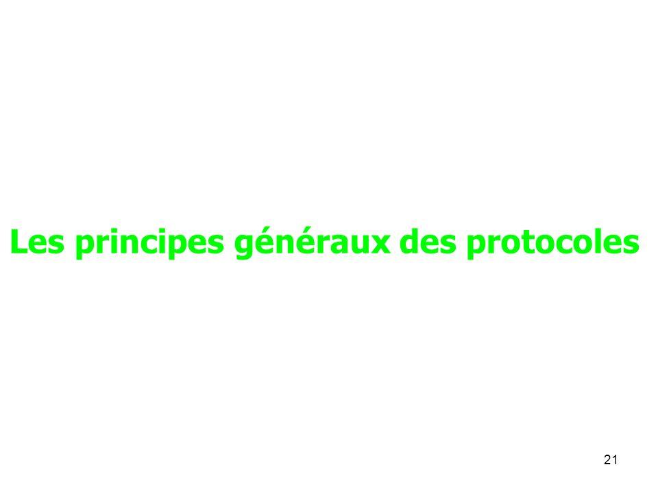 21 Les principes généraux des protocoles