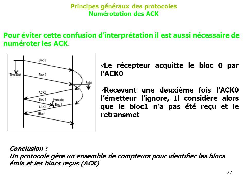27 Principes généraux des protocoles Numérotation des ACK Le récepteur acquitte le bloc 0 par lACK0 Recevant une deuxième fois lACK0 lémetteur lignore
