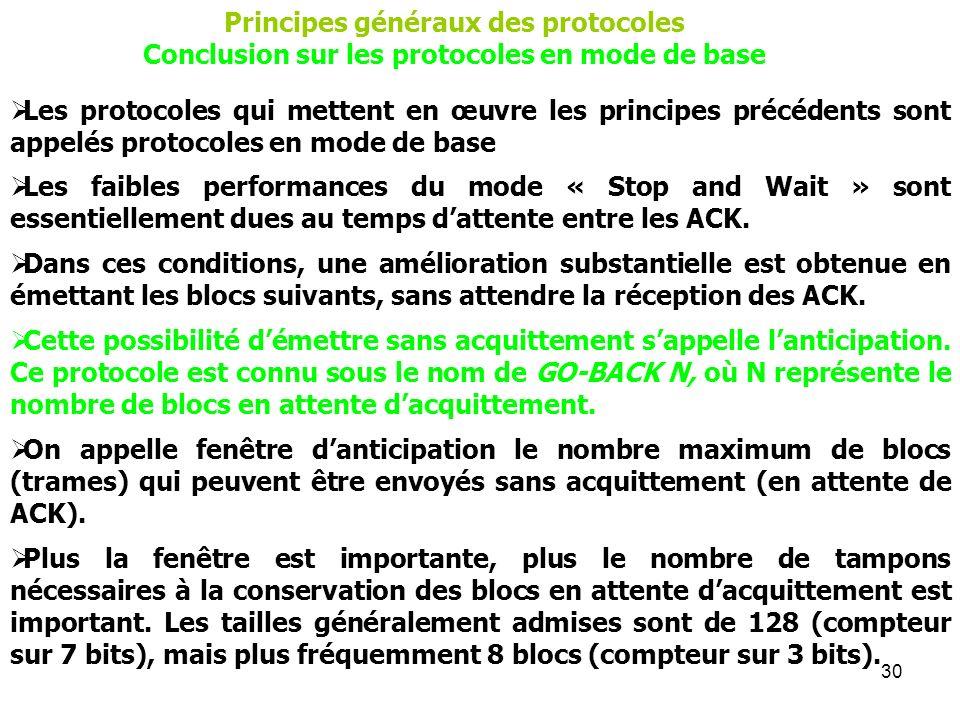 30 Principes généraux des protocoles Conclusion sur les protocoles en mode de base Les protocoles qui mettent en œuvre les principes précédents sont a