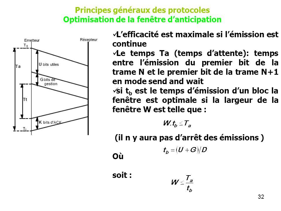 32 Principes généraux des protocoles Optimisation de la fenêtre danticipation Lefficacité est maximale si lémission est continue Le temps Ta (temps da