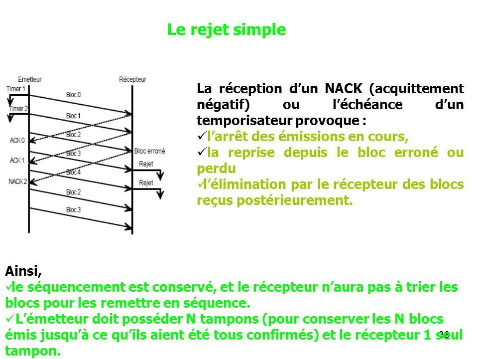 36 Le rejet simple La réception dun NACK (acquittement négatif) ou léchéance dun temporisateur provoque : larrêt des émissions en cours, la reprise de