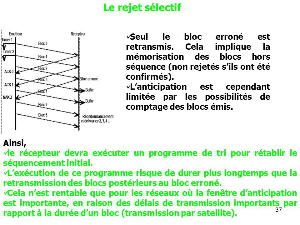37 Le rejet sélectif Seul le bloc erroné est retransmis. Cela implique la mémorisation des blocs hors séquence (non rejetés sils ont été confirmés). L