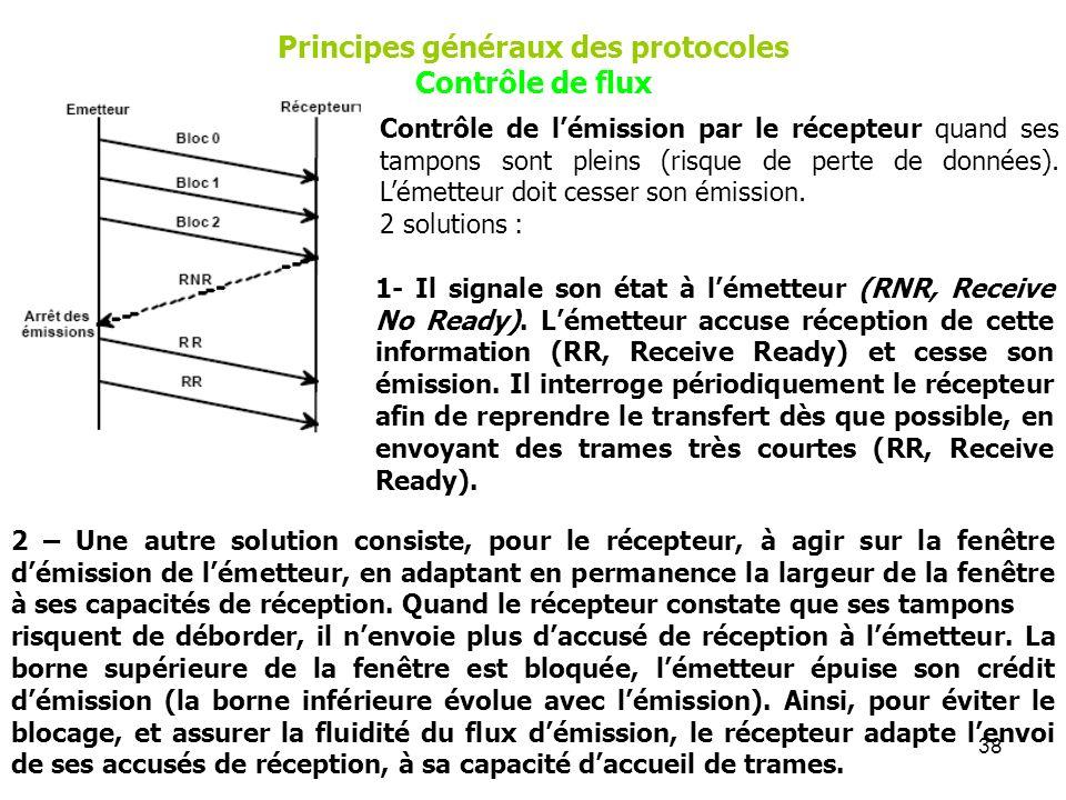 38 Principes généraux des protocoles Contrôle de flux Contrôle de lémission par le récepteur quand ses tampons sont pleins (risque de perte de données
