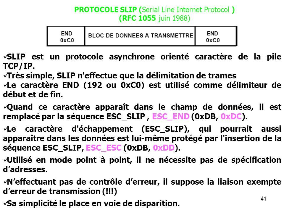 41 PROTOCOLE SLIP (Serial Line Internet Protocol ) (RFC 1055 juin 1988) SLIP est un protocole asynchrone orienté caractère de la pile TCP/IP. Très sim