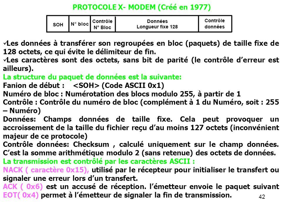 42 PROTOCOLE X- MODEM (Créé en 1977) Les données à transférer son regroupées en bloc (paquets) de taille fixe de 128 octets, ce qui évite le délimiteu