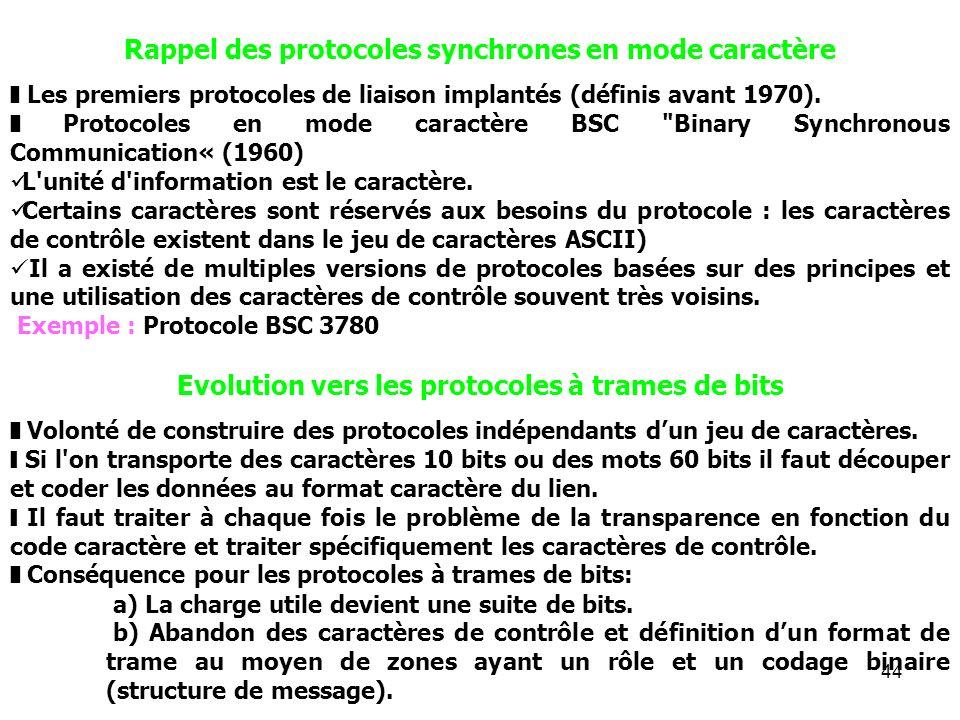44 Rappel des protocoles synchrones en mode caractère Les premiers protocoles de liaison implantés (définis avant 1970). Protocoles en mode caractère