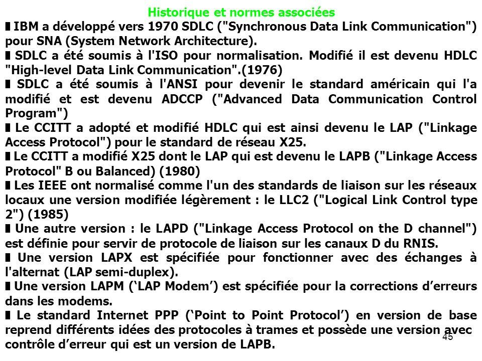 45 Historique et normes associées IBM a développé vers 1970 SDLC (