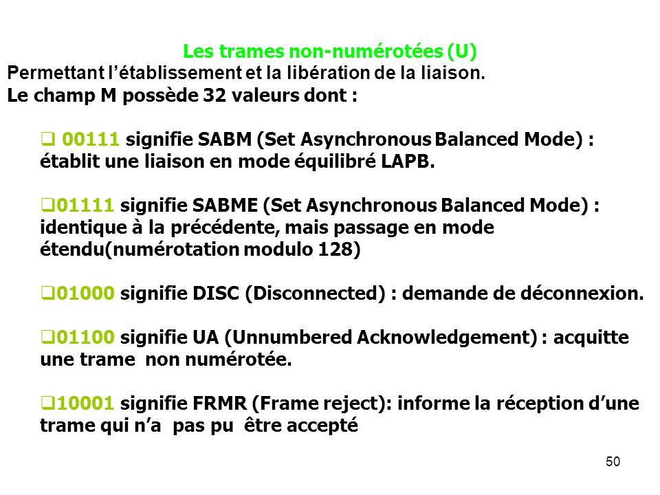 50 Les trames non-numérotées (U) Permettant létablissement et la libération de la liaison. Le champ M possède 32 valeurs dont : 00111 signifie SABM (S