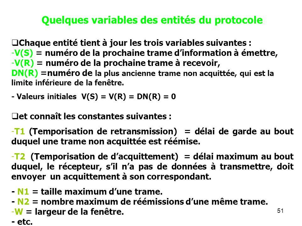 51 Quelques variables des entités du protocole Chaque entité tient à jour les trois variables suivantes : -V(S) = numéro de la prochaine trame dinform