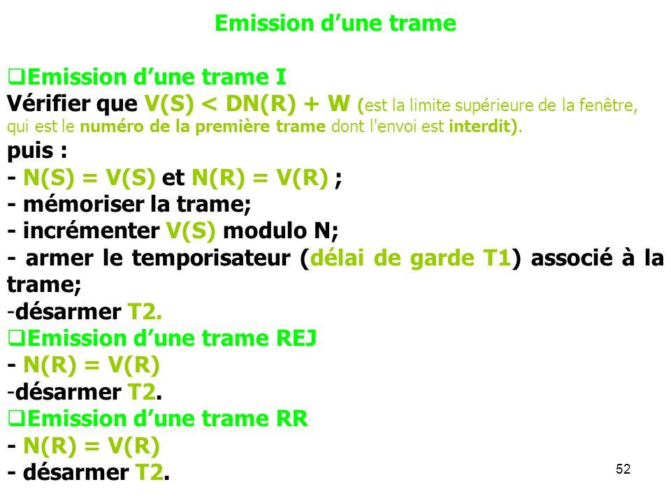 52 Emission dune trame Emission dune trame I Vérifier que V(S) < DN(R) + W (est la limite supérieure de la fenêtre, qui est le numéro de la première t