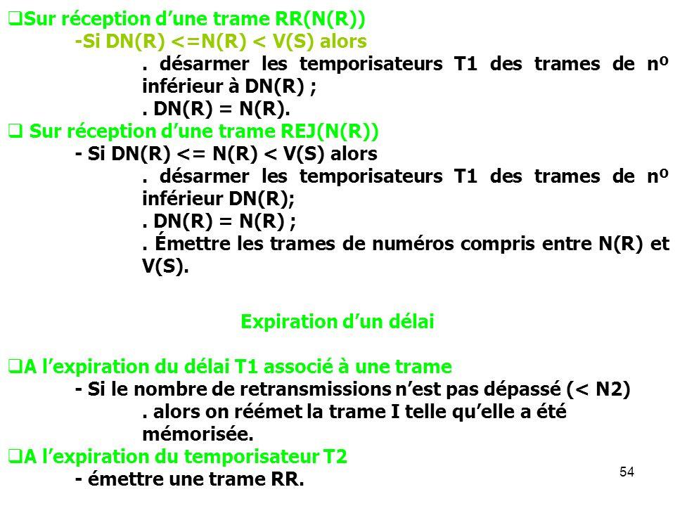 54 Sur réception dune trame RR(N(R)) -Si DN(R) <=N(R) < V(S) alors. désarmer les temporisateurs T1 des trames de nº inférieur à DN(R) ;. DN(R) = N(R).