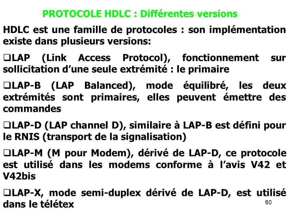 60 PROTOCOLE HDLC : Différentes versions HDLC est une famille de protocoles : son implémentation existe dans plusieurs versions: LAP (Link Access Prot