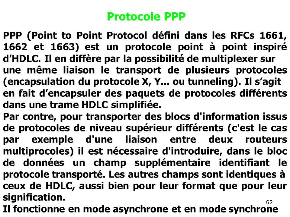 62 Protocole PPP PPP (Point to Point Protocol défini dans les RFCs 1661, 1662 et 1663) est un protocole point à point inspiré dHDLC. Il en diffère par