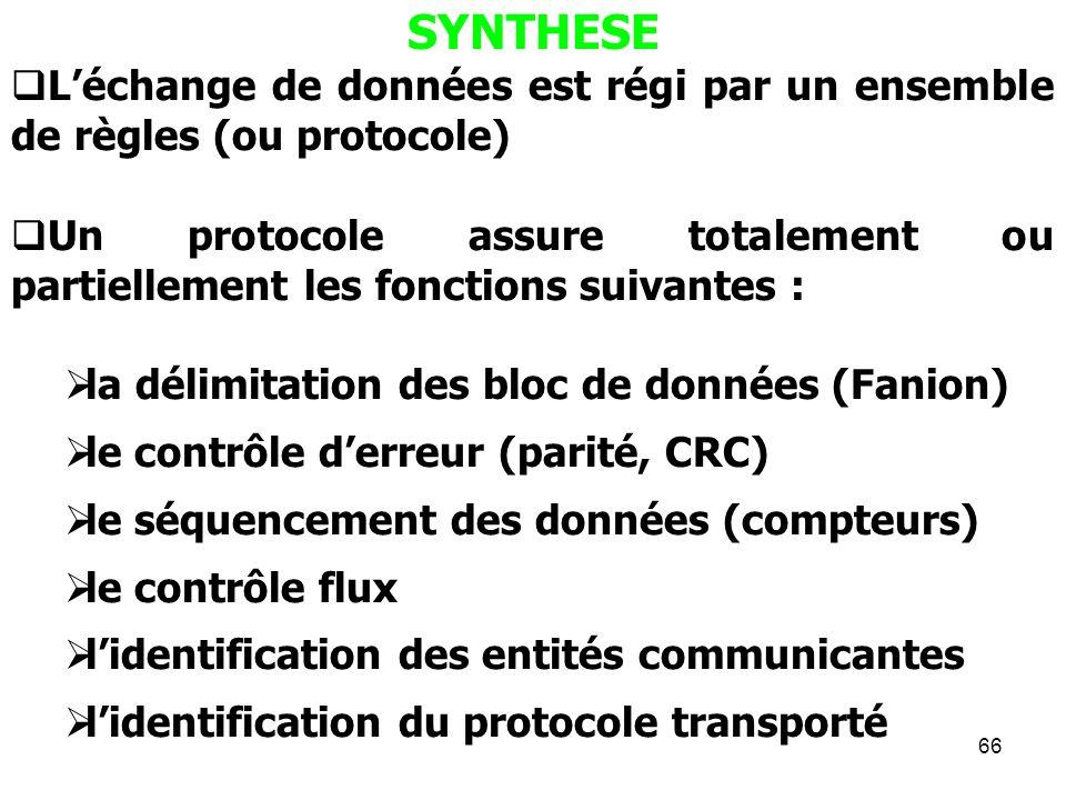 66 SYNTHESE Léchange de données est régi par un ensemble de règles (ou protocole) Un protocole assure totalement ou partiellement les fonctions suivan