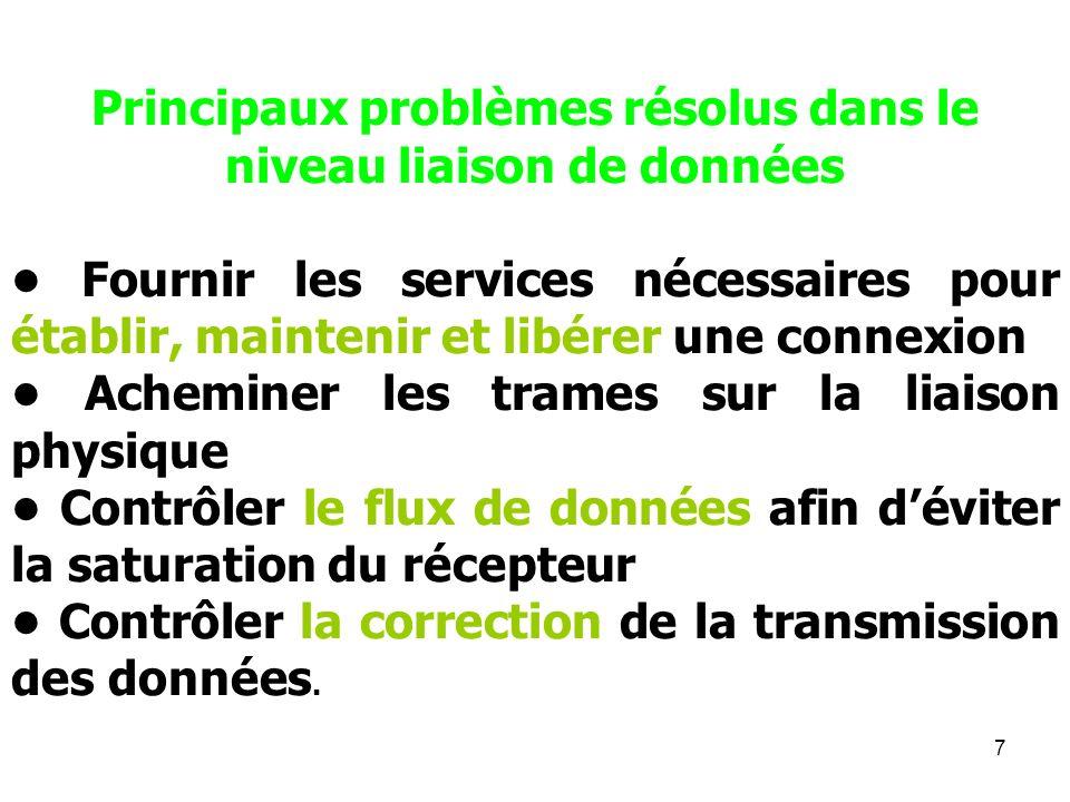 7 Principaux problèmes résolus dans le niveau liaison de données Fournir les services nécessaires pour établir, maintenir et libérer une connexion Ach