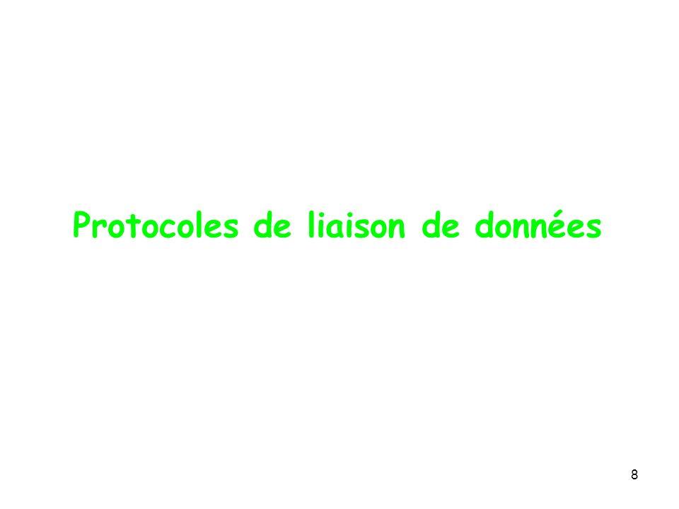 9 Protocole de liaison de données Un protocole de liaison de données: un ensemble de règles permettant de gérer la liaison Règles de codage Règle de structuration Règles déchange Le protocole met en œuvre un certain nombre de mécanismes de communication Exemple 1960 : BSC (Binary synchronous communication) - IBM Protocole orienté caractère Synchronisation en continue 1970 :SDLC (Synchronous Data Link Control) - IBM/ANSI Orienté trame 1976-80 : HDLC (High Data Link Control) - ISO Protocole orienté bit ISO 3309 (format), ISO 4335 (HDLC), ISO 7776 (LAP-B), ISO 7448 (MLP) ISO 8471 (HDLC équilibré) 1985 : Liaison de réseaux locaux...