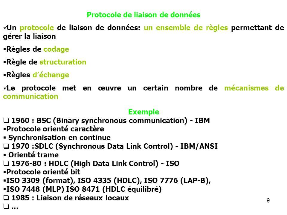 60 PROTOCOLE HDLC : Différentes versions HDLC est une famille de protocoles : son implémentation existe dans plusieurs versions: LAP (Link Access Protocol), fonctionnement sur sollicitation dune seule extrémité : le primaire LAP-B (LAP Balanced), mode équilibré, les deux extrémités sont primaires, elles peuvent émettre des commandes LAP-D (LAP channel D), similaire à LAP-B est défini pour le RNIS (transport de la signalisation) LAP-M (M pour Modem), dérivé de LAP-D, ce protocole est utilisé dans les modems conforme à lavis V42 et V42bis LAP-X, mode semi-duplex dérivé de LAP-D, est utilisé dans le télétex