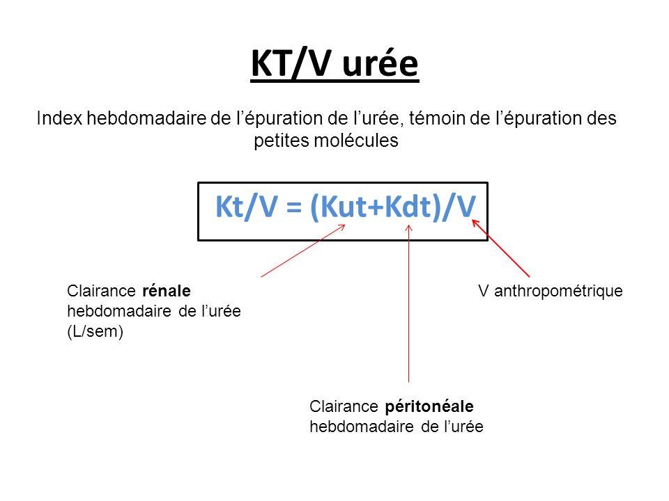 Kt/V = (Kut+Kdt)/V KT/V urée Index hebdomadaire de lépuration de lurée, témoin de lépuration des petites molécules Clairance rénale hebdomadaire de lu