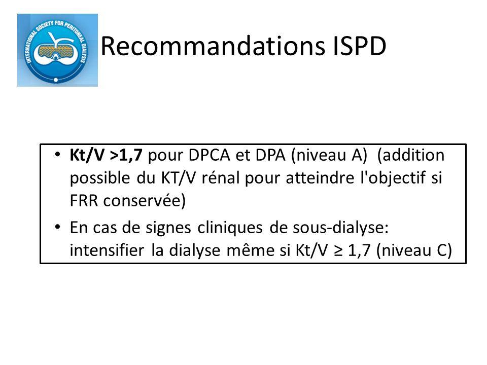 Recommandations ISPD Kt/V >1,7 pour DPCA et DPA (niveau A) (addition possible du KT/V rénal pour atteindre l'objectif si FRR conservée) En cas de sign