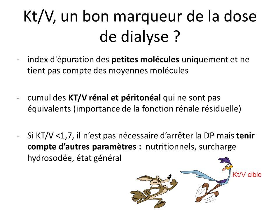 -index d'épuration des petites molécules uniquement et ne tient pas compte des moyennes molécules -cumul des KT/V rénal et péritonéal qui ne sont pas