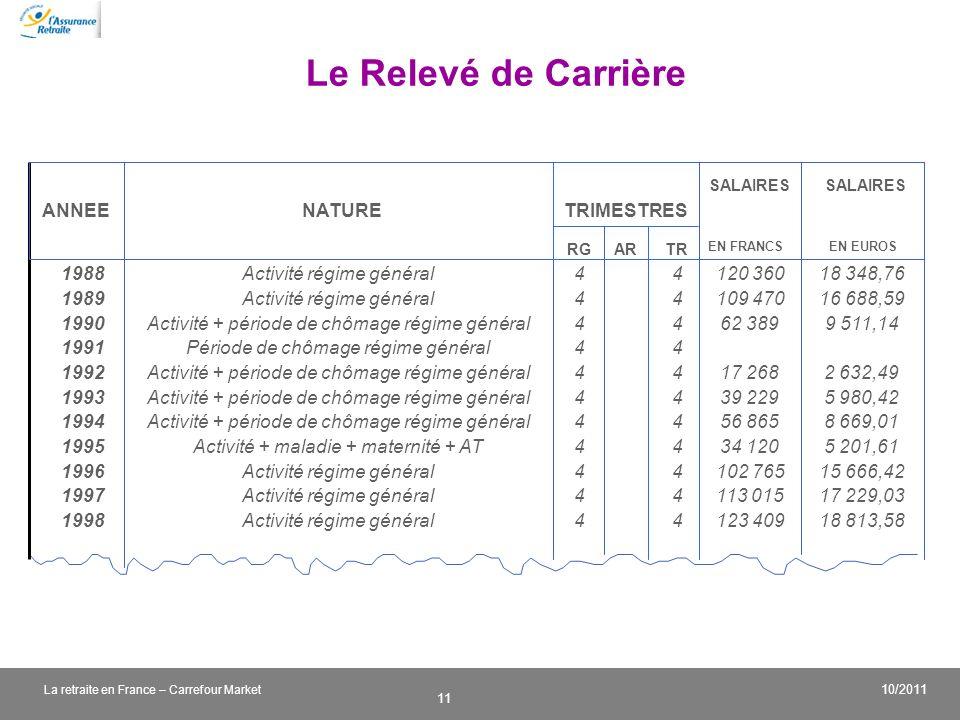 v 11 10/2011 La retraite en France – Carrefour Market Activité régime général Activité + période de chômage régime général Période de chômage régime g